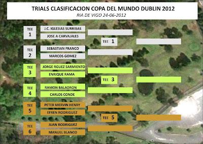 Cuadro Trials Copa Mundo 2012 Galicia Pitch & Putt
