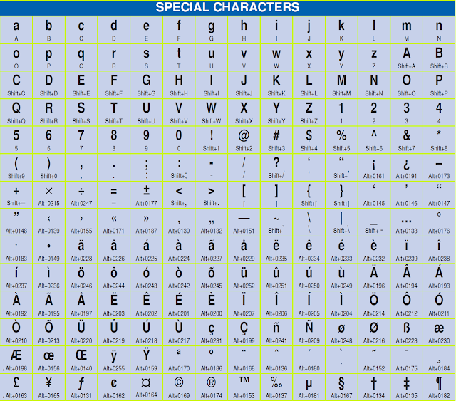 Internet , PC , Computer, Special Characters, tapandaola111