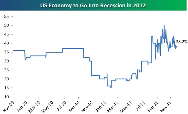 recession+%25281%2529.png