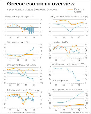 an overview of the greek economy A introduction 1 since the mid-1990s, the greek economy has returned to  strong growth, partly  b an overview of the greek pension system 6 the  system.