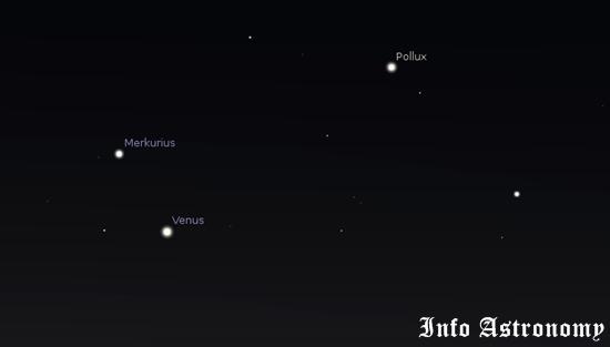 Merkurius 6.1°S dari Pollux