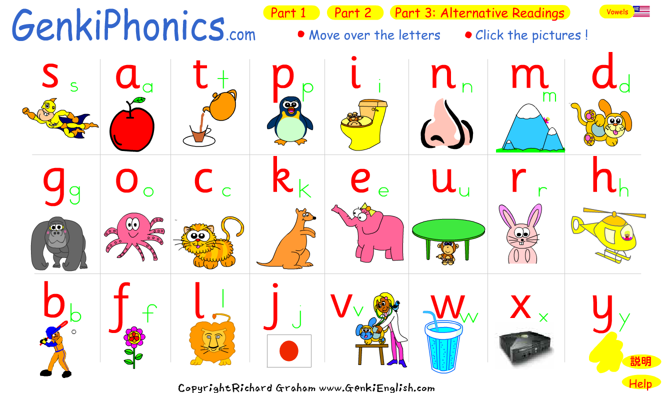 Phonics Activities, Learn to Read, for Preschool ...