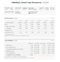 Fidelity Small Cap Discovery Fund (FSCRX)