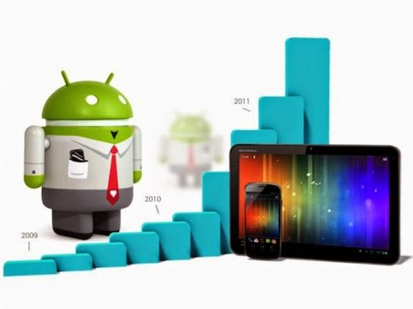 Android, Nasıl Daha Verimli Kullanılır?