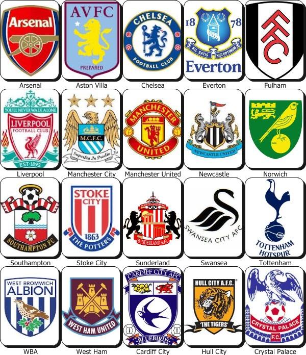 2013/2014 Barclays Premier League Clubs