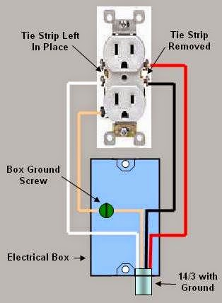 electric work outlet s