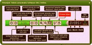 Dinas Pendidikan Kota Jayapura Siap Gelar UKG Online