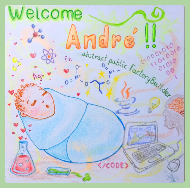 Greeting card, new born. Babies card André. Elizabeth Casua tHE 33ZTH oRDER