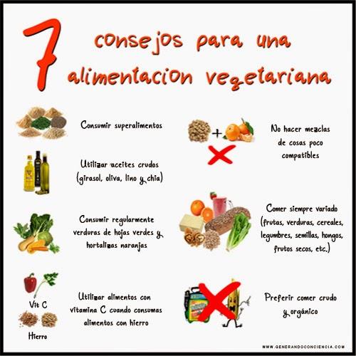 Gord o delgad quieres ser vegano o vegetariano for Que es la cocina vegana