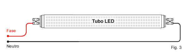 Circuito Tubo Led : Tecnologia led cambiar un tubo flourescente por