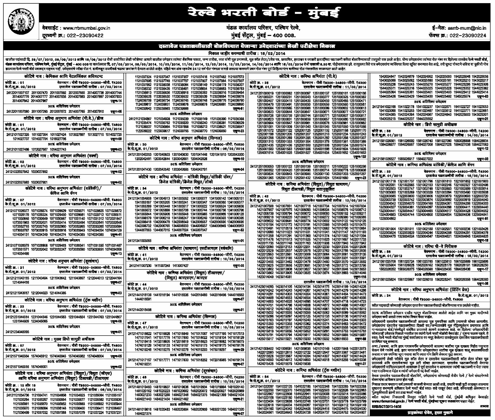 RRB Mumbai Recruitment Written Exam Result 2014, Selection List 2014