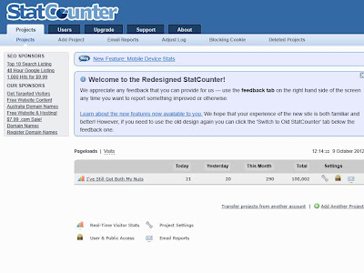 StatCounter dashboard for tracking blogger hits