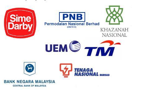 Manmala Senarai Biasiswa Di Malaysia