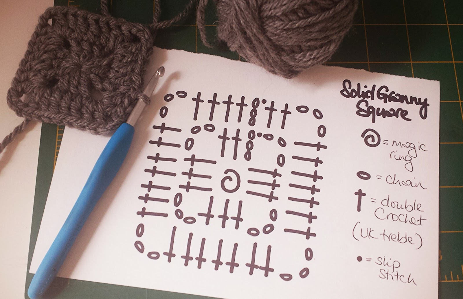 How To Crochet A Flat Border Around Solid Granny Squares Sort Of