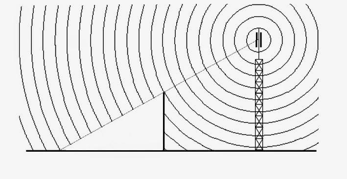 La realtà è un'onda elettromagnetica