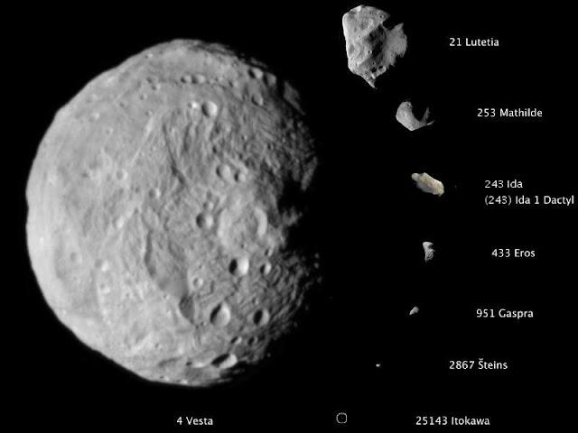 comparação de tamanho dos grandes asteroides