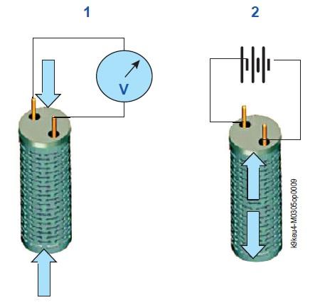 Element piezo electrique