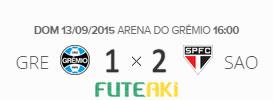 O placar de Grêmio 1x2 São Paulo pela 25ª rodada do Brasileirão 2015