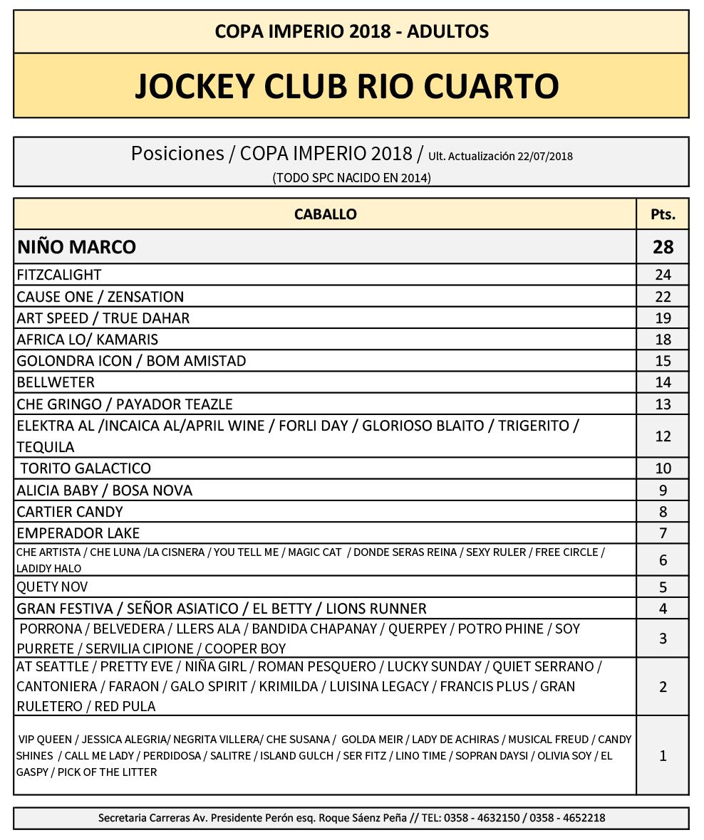 Copa Imperio 2018 - Adultos - Jockey Club Río Cuarto