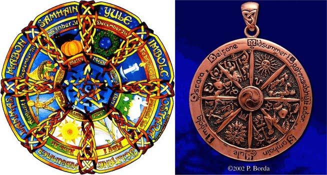 สัญลักษณ์ กงล้อ วงล้อปี Wheel of the Year ไพ่ยิปซี ไพ่ทำนาย Symbol