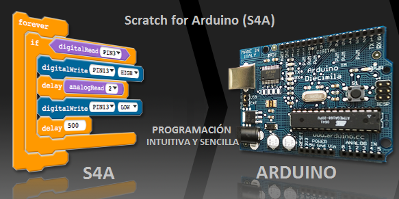 Proyectos y trabajos de edm eva s a scratch arduino