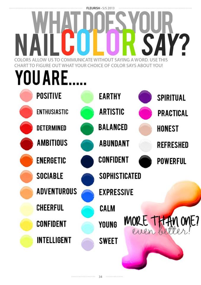 what does your nail colour say about you for them