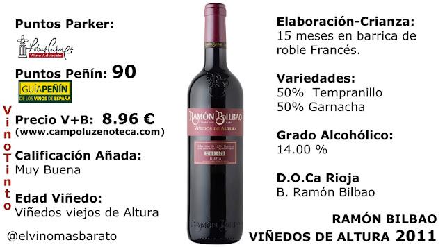 Comprar Ramón Bilbao viñedos de Altura 2012