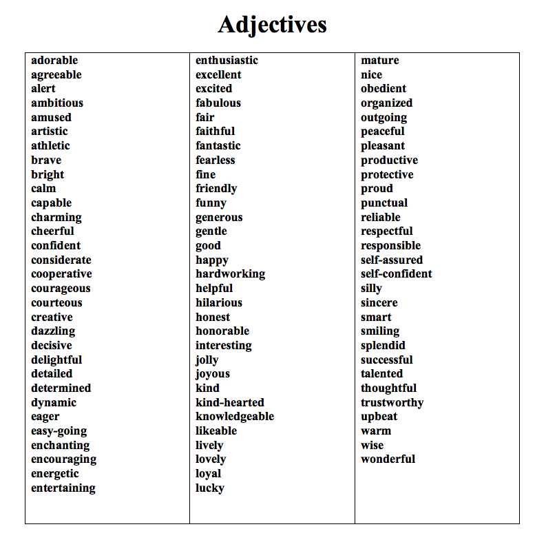 adjectives use resume