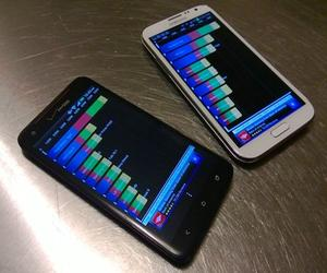 Galaxy Note 2 vs DROID DNA