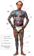 Aca les dejo una muestra de varios tatuajes religiosos que encontre en . angeles