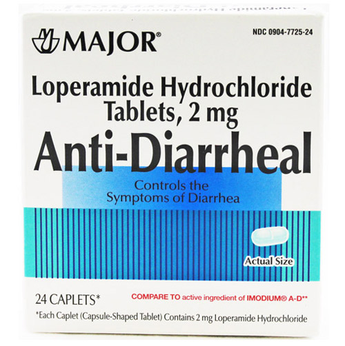 Loperamide Hcl For Withdrawal