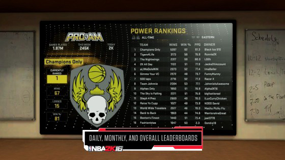 NBA 2K16 2K Pro-AM Mode Rankings