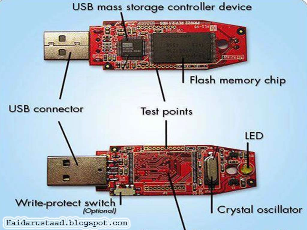 Usb Mass Storage Internal Components Explanation Electrical And How To Wire Switches In Parallel Technology Electronic Free Learning Tutorials