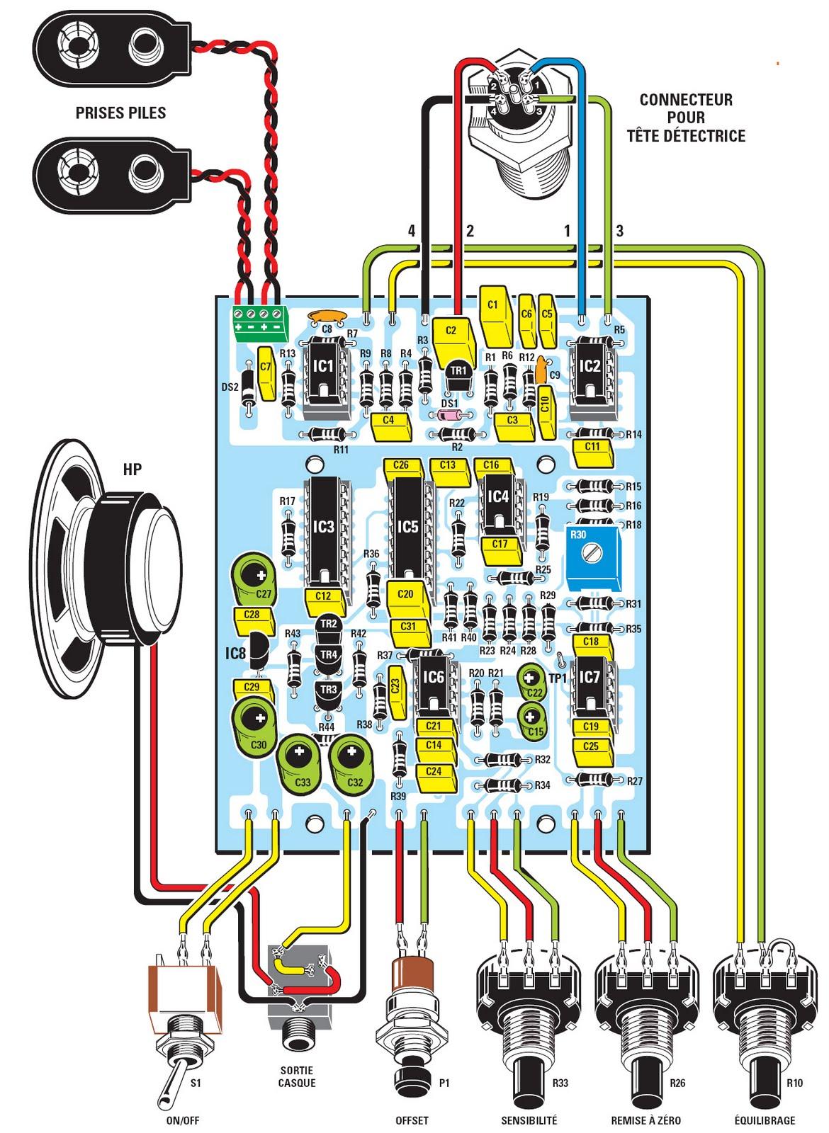 Fabriquer détecteur de métaux