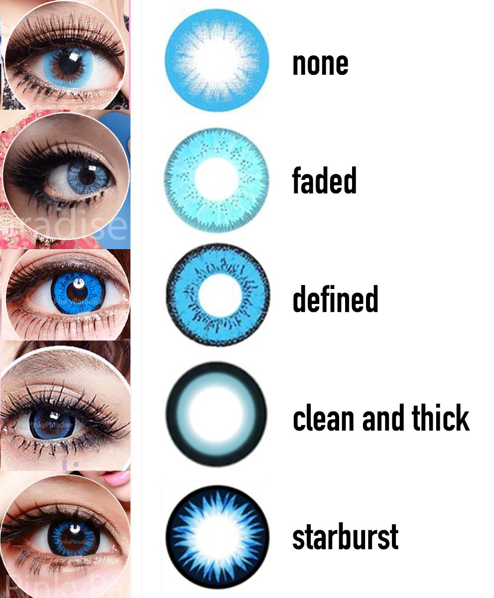Limbal Ring Dark Brown Eyes