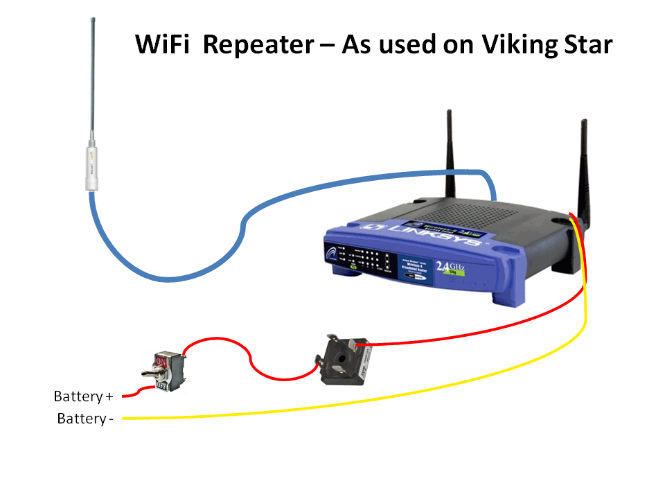 mv vikingstar wifi repeater for the boat. Black Bedroom Furniture Sets. Home Design Ideas