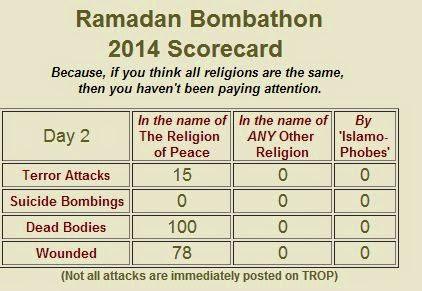Ramadan Death Count