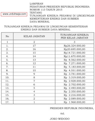 Tabel Tunjangan Kinerja Kementerian ESDM Tahun 2015