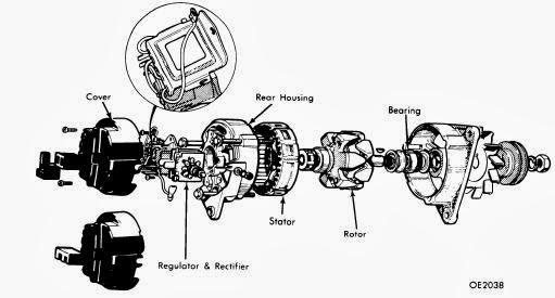 Lucas acr alternator wiring diagram somurich