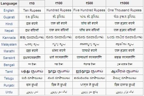 Forex tamil language