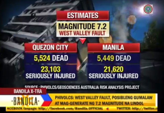 highest casualties will be in Quezon City and Manila according to Phivolcs