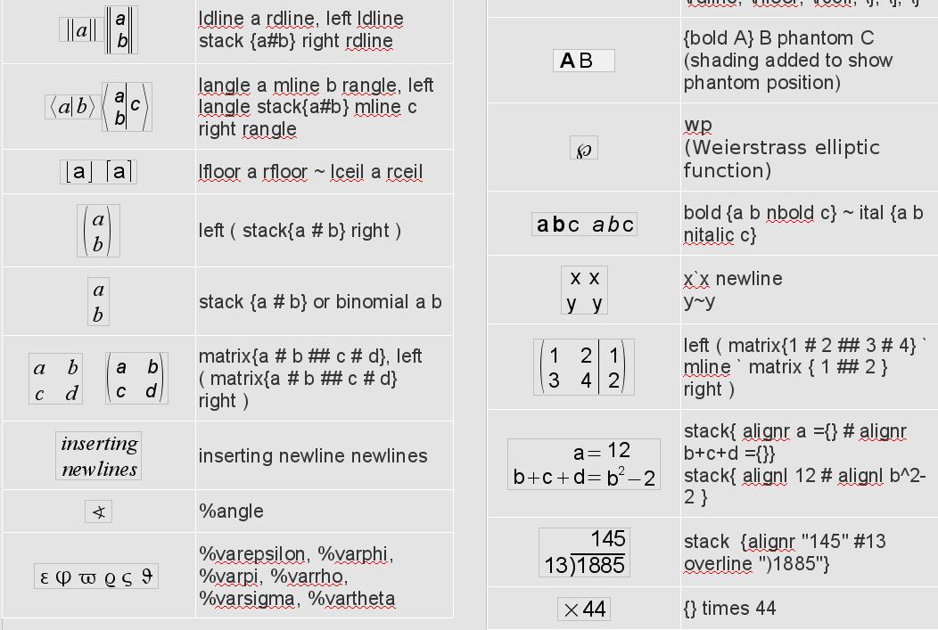 A Beginner Guide To Gambas Pdf Editor
