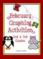 February Graphing Activities (2nd & 3rd Grade)
