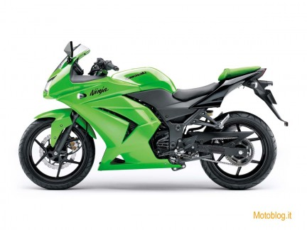 BIKE MODEL  Kawasaki Ninja 250R