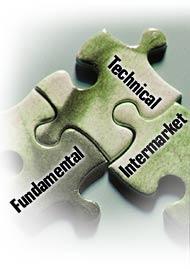 Pengertian analisa fundamental forex