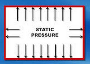 Pengetahuan dasar tentang tekanan / pressure  Statik