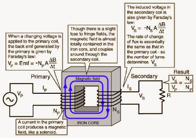 capacitor electric motor wiring diagram images capacitors bank 1 wiring diagram get image about wiring diagram
