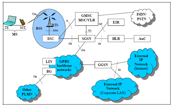 backbone network essay This essay will examine the global internet backbone industry and how it is organized internet is an open worldwide network that helps to interconnect compu.