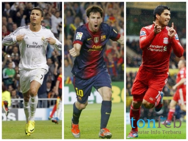 Rating Pemain FIFA 15