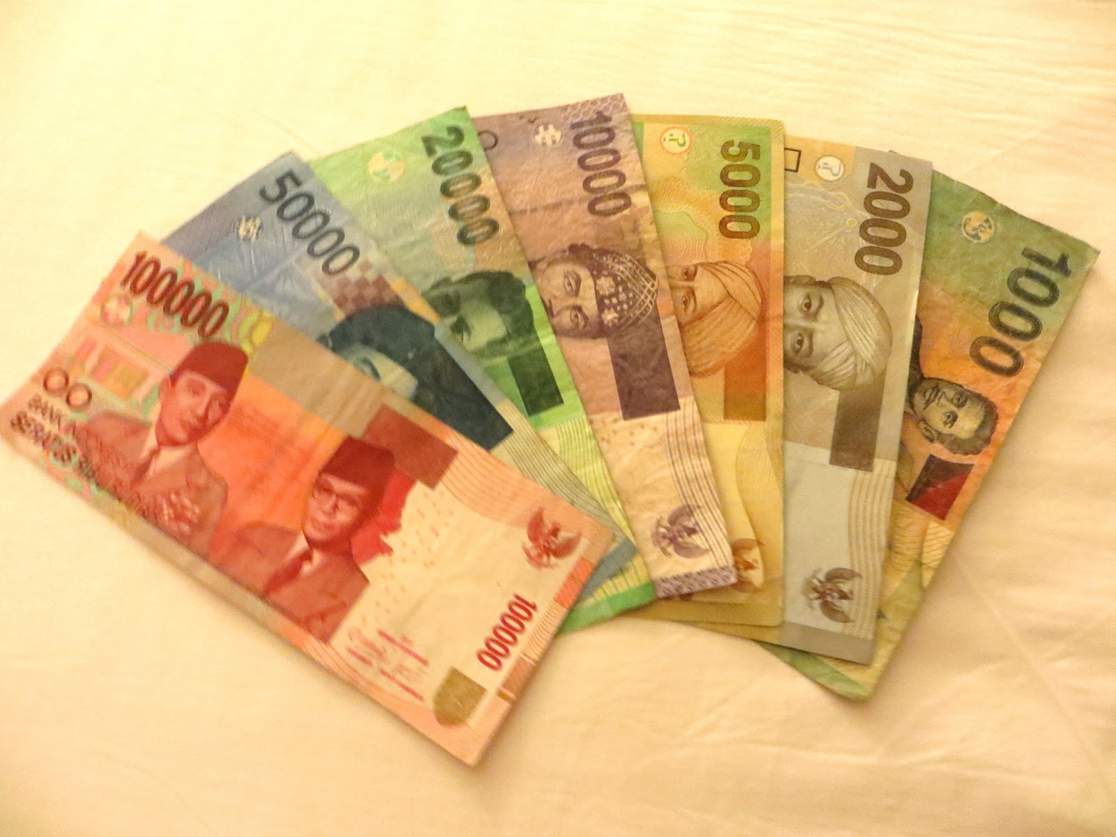 Indonesian Rupiah Trading Economics